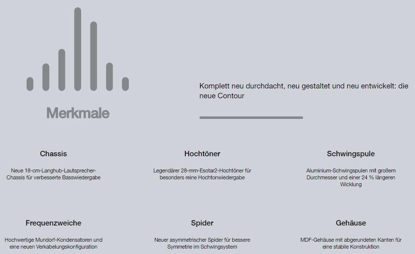 Wunderbar Verkabelung Neuer Konstruktion Ideen - Die Besten ...